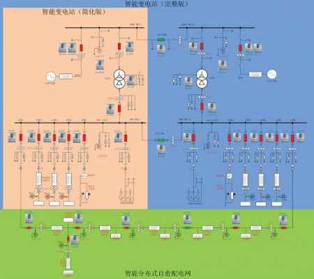 湖南智能电网实验设备
