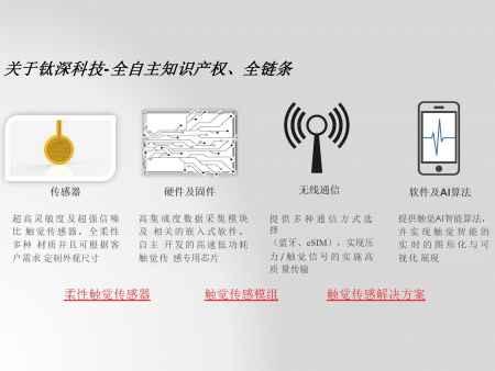 广东压力传感器销售
